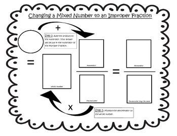**Please Rate Product When you Download**Math Mat for changing a mixed number to an Improper Fraction. Can be used for any type of operations: addition, subtraction, multiplication, and division problems when you need to change a mixed number to an improper fraction.