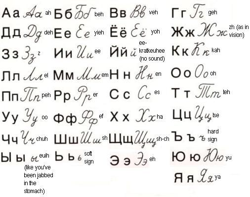 Russian alphabet - Good graphic showing both upper- and lower-case #Russian letters in both standard print and hand written.