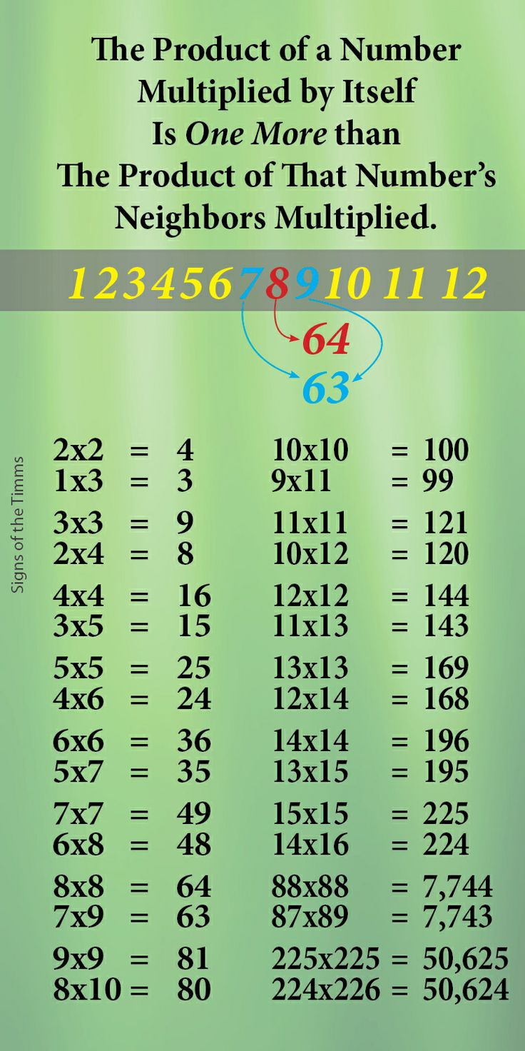 Multiplication Trick-looking for a strategy that resonates!
