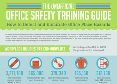 Mindflash Infographic: The Unofficial Office Safety Training Guide
