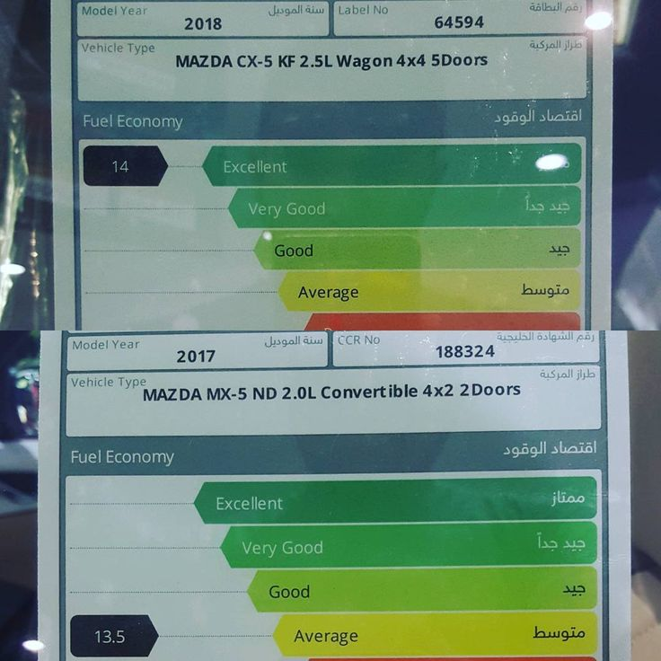 I find it quite interesting that the 2.5L powered CX-5 crossover SUV returns better fuel economy than the tiny 2.0L powered Mazda MX-5. 14 > 13.5 #mazda #mazdacx5 #mazdamx5 #fuel #economy #fueleconomy #combustion #efficiency #sustainability #sustainabledesign #design #engineering #japaneseengineering #japan #crossover #suv #crossoversuv #convertible #cabriolet #hardtopconvertible #dubai #mydubai #dubailife #dubailife #dubaitag #comparison #skyactiv