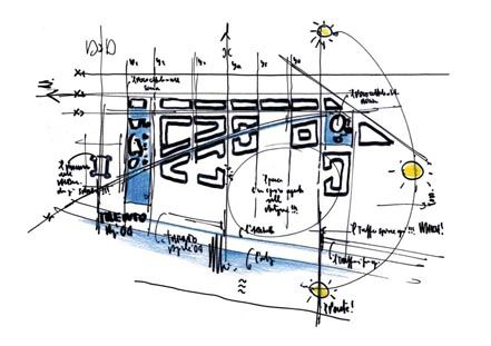 MUSE / Renzo Piano Sketch