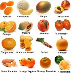 Fruits list