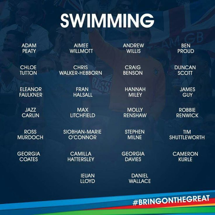 Swimming- Team GB Rio 2016