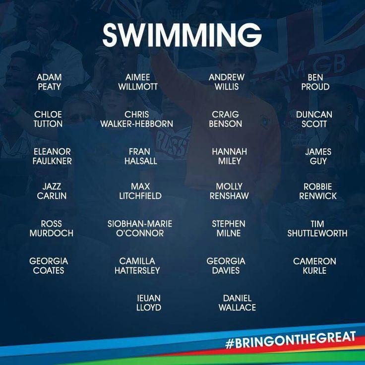 Swimming- Team GB Rio 2016
