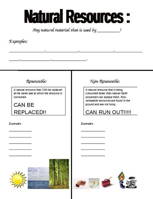 Natural Resourses Worksheets Renewable Vs Non Worksheet