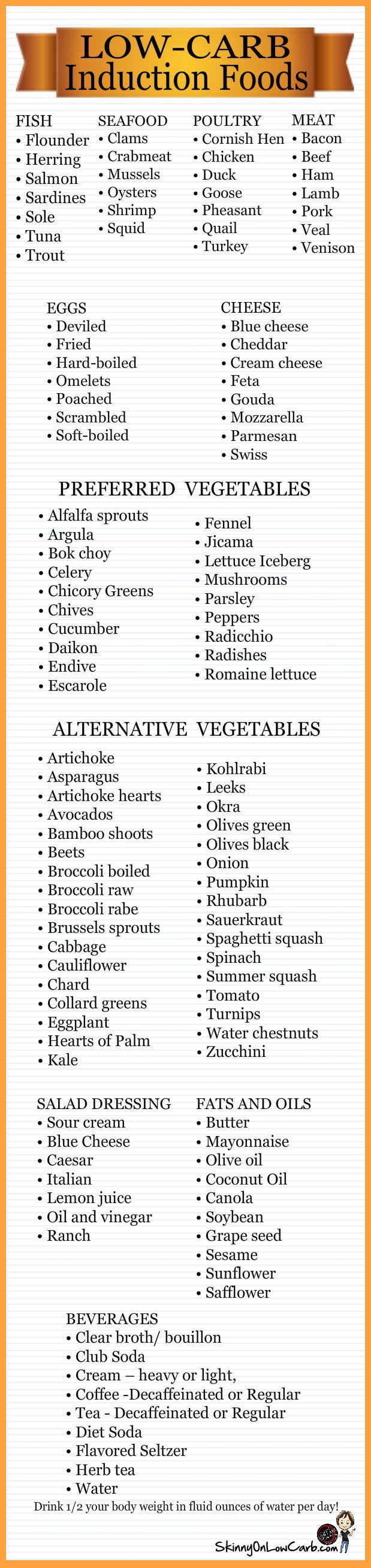I am looking to take off those last few pounds b4 the beach! So I decided to go onto induction for the last 2 weeks before vacation. This quick and easy to see chart of #lowcarbinduction foods will help to keep me on track! You can find more like it, low-carb tips & thousands of certified low-carb recipes all FREE on my website! SkinnyOnLowCarb.com