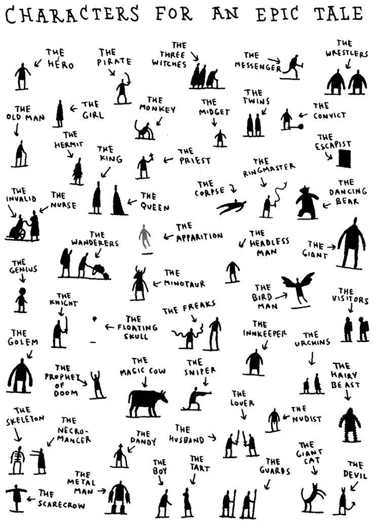 Personajes....