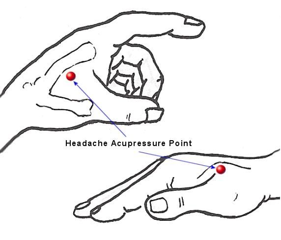 Acupressure point for Headaches