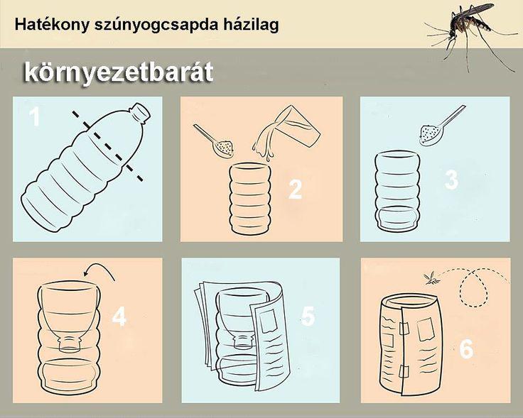 Szúnyog/légy/darázs csapda 1. Egy 1,5 literes műanyag palack tetejét – a rajz szerint – levágjuk. 2. Az aljába 2 dl kézmeleg vizet öntünk, hozzáadunk 5 dkg cukrot, és addig keverjük, amíg a cukor fel nem olvad. 3. Hozzáadunk egy csipet élesztőt, de ezt már nem keverjük el. 4. A levágott részt a kép alapján visszatesszük a palackra. 5. Kívülről betekerjük papírral. 6. A szúnyog/légy/darázscsapdát elhelyezzük a lakásban vagy a kertben.