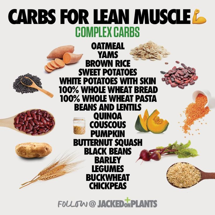 Carbs For Lean Muscle. Healthy carbs Lean eating Diet and nutrition
