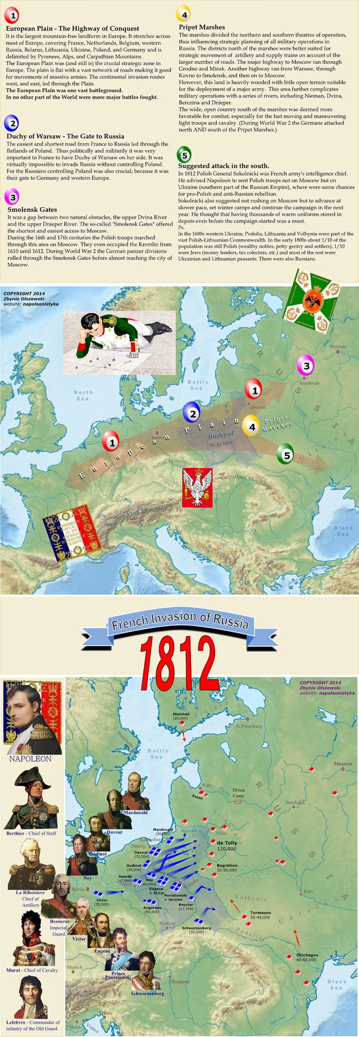 Map of Napoleonu0027s Invasion of Russia in