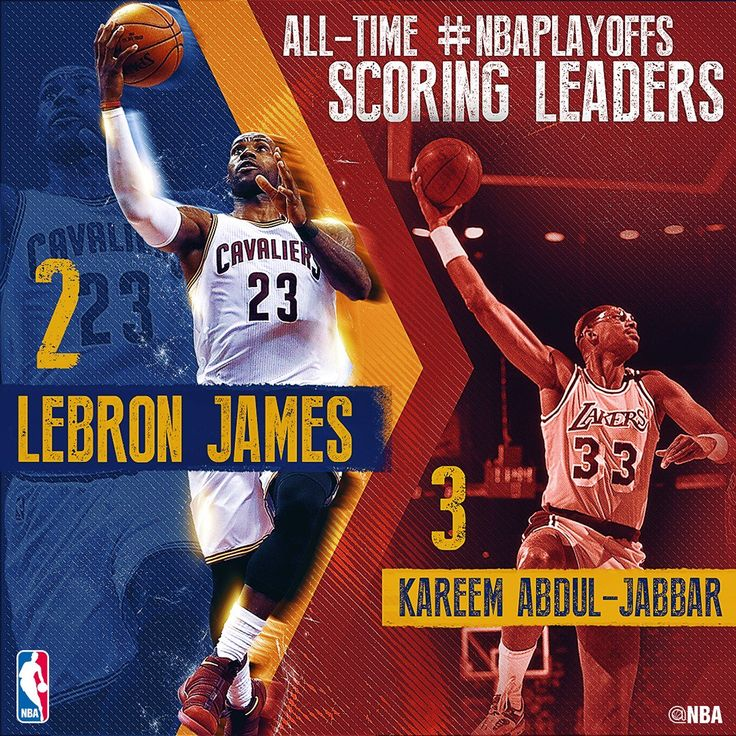 With his 25th point tonight Lebron James has passed KAJ for 2nd in playoff scoring https://twitter.com/NBA/status/859930850380656640 Love #sport follow #sports on @cutephonecases