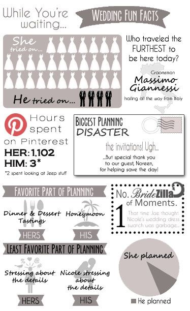 Custom Infographic Wedding Program Insert or Print - Personalized Bride & Groom Wedding Fun Fact Page