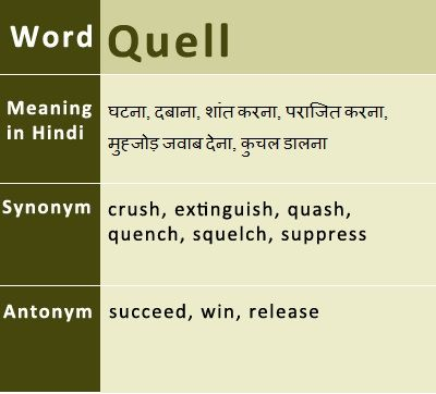 52 best English Vocabulary images on Pinterest | English vocabulary. Facts and Knowledge