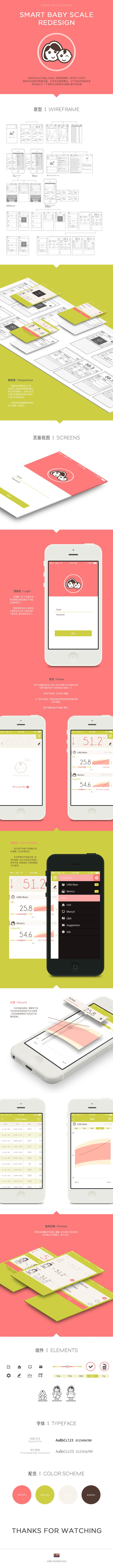 SmartBabyScale Redesign by saika , via Behance