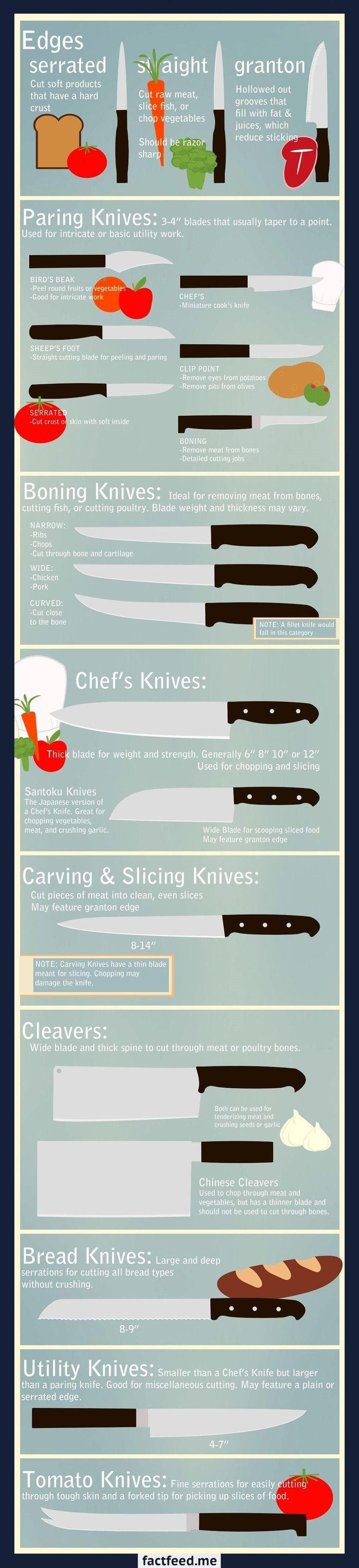 100 kitchen devil knives uk the 25 best kitchen logo ideas kitchen devil knives uk 92 best knives images on pinterest