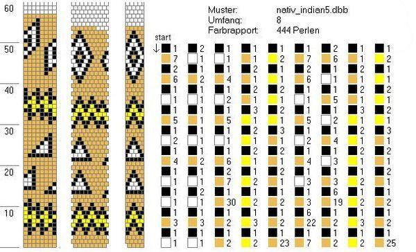 БИСЕР СХЕМЫ, для вязания