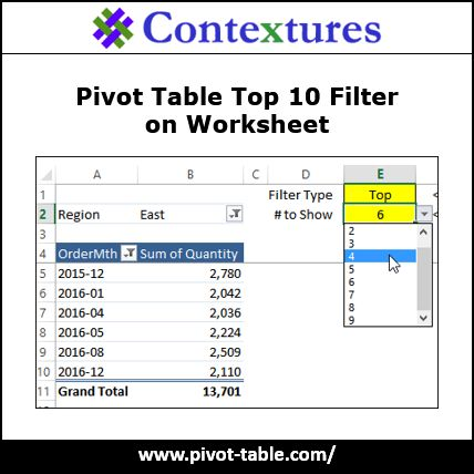 Master Excel: Pivot Tables and Make the Most of Macros > (Volume 7)