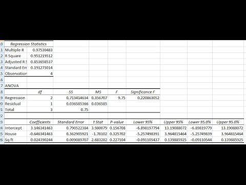 output hypothesis