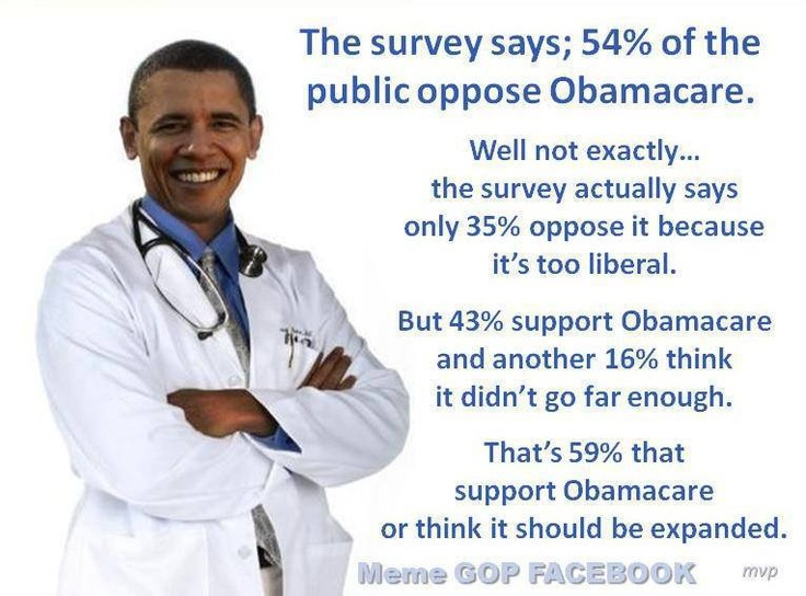 public acceptance of the obamacare reform There is precedent for increasing public acceptance of a previously controversial entitlement expansion in november 2003, congress passed a new prescription-drug benefit for medicare, and most congressional democrats viewed it with great disdain because of its private-insurance orientation, and because they thought of the benefit as too meager.