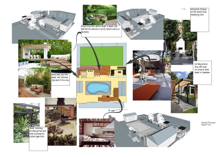 Garden Design Propsal 1 including covered walkway and outdoorfireplace #earthdesigns #gardendesign #london #woodford