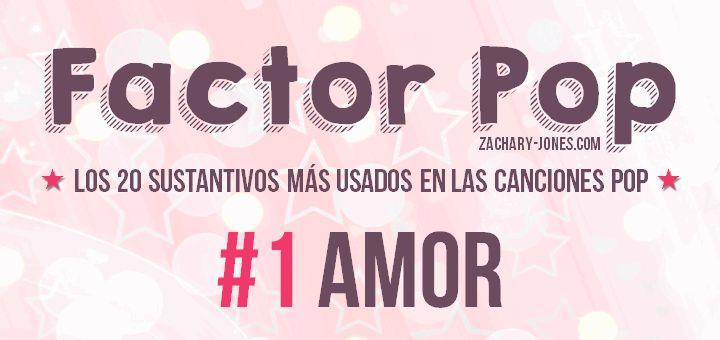 ¿Cuáles son las palabras más usadas en las canciones pop del 2015? Los sustantivos y las formas verbales más comunes del Billboard Hot Latin Songs 2015.