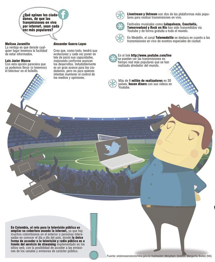 """La televisión dejó de ser propiedad de grandes medios de comunicación. Ahora, con la """"web TV"""", la creación de contenidos y transmisiones en vivo, toman fuerza."""