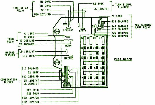 37 Elegant 2001 Dodge Ram 1500 Interior Fuse Box Diagram  With Images