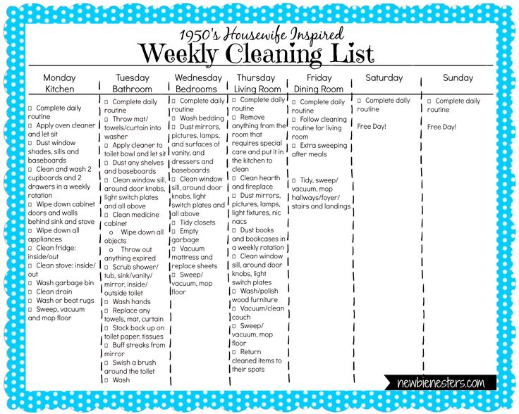 If you're looking to learn to clean your house like a 50's housewife but with all the convenience of modern appliances, then this is the list for you! A '1950's Housewife Inspired' Weekly Cleaning List.