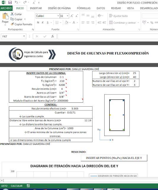 Esta hoja de calculo te permite determinar el diagrama de interacción para el diseño de columnas rectangulares porflexo-compresión (Hormigó...