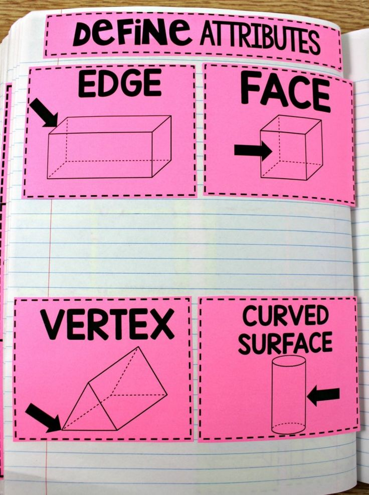 math journals, geometric solids, 3D shapes, interactive math notebooks