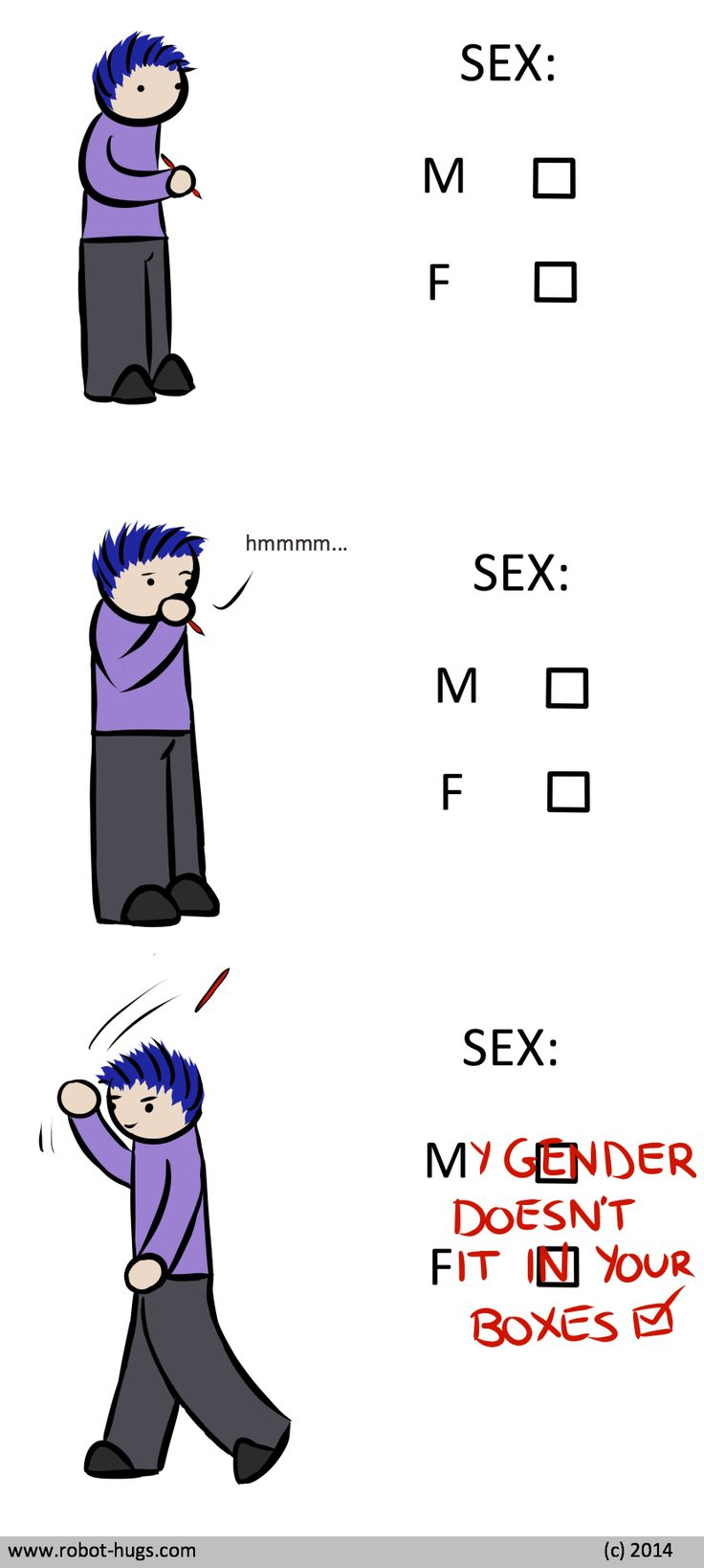 Many people feel this way when coming across gender identity questions therefore a new method of asking this question should be created.