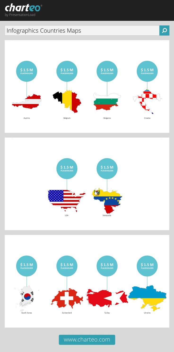 Present international data with our national flags to illustrate your presentation.