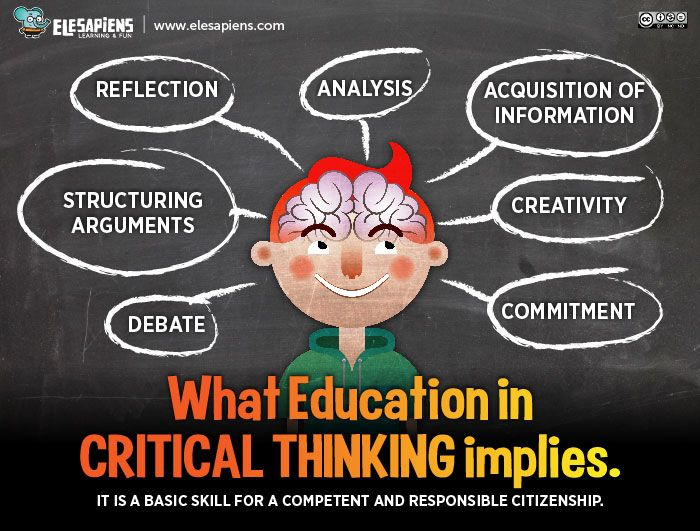 critical thinking learning theory Teachers' use of theoretical frames for instructional planning: critical and constructivist theories critical thinking shifts learning theories as.