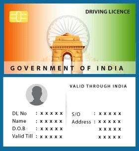 Identity Proof Documents: How to get a Driving License in India !!!