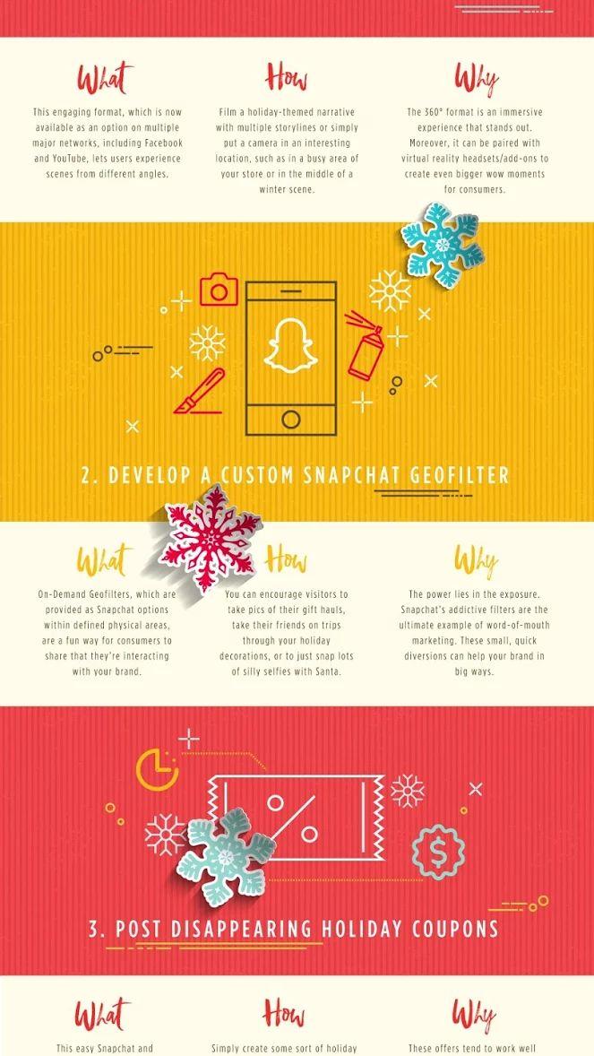 1945 best Social Media images on Pinterest Business marketing - fresh define blueprint design