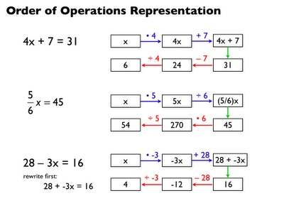 46 best Math Order of Operations images on Pinterest Math games - order of operations worksheet
