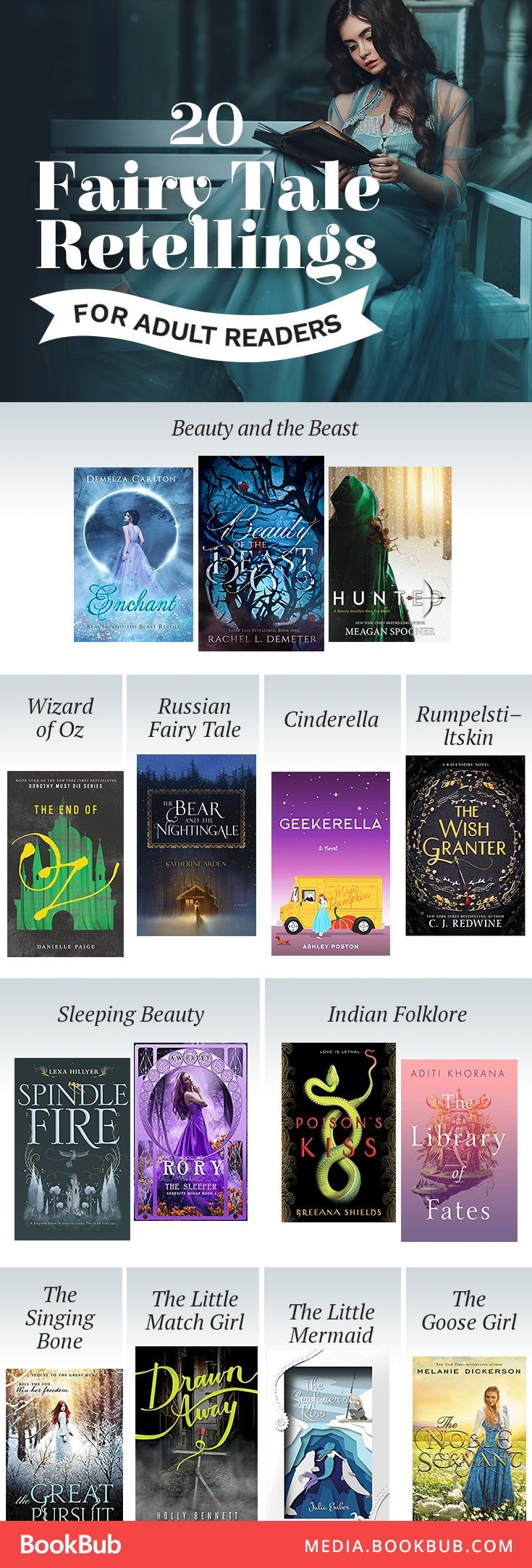 20 Fairy Tale Retellings For Adult Readers
