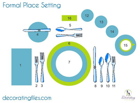 Easy Guide to a Proper Table Setting | Decorating Files | decoratingfiles.com