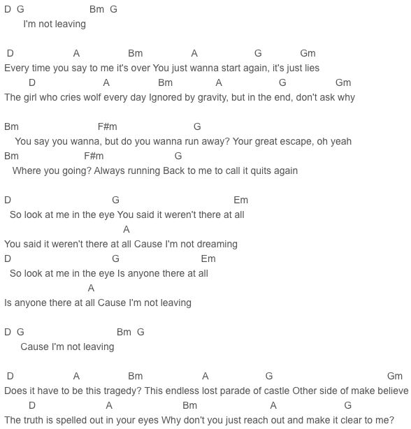 Good Girl 5 Seconds Of Summer Chords Guitar   Yoktravels.com