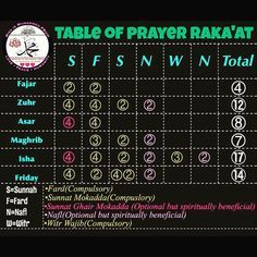 #hadith #hadeeth #quran #coran #koran #kuran #corán #hadis #kuranıkerim #dua #islam #muslim #sunnah #ALLAH #HzMuhammed (S.A.V) #TheQuran #TheProphetMuhammad (P.B.U.H) #TheHolyQuran #religion #faith #pray #namaz #prayer #invitetoislam #love #thereisnogodbutallah #allahisone #allahismostmerciful #quranisonlyholybook