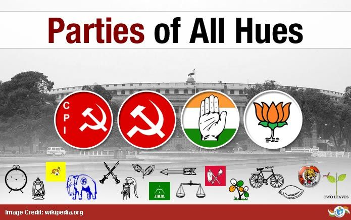 Political Parties in India and their Ideologies