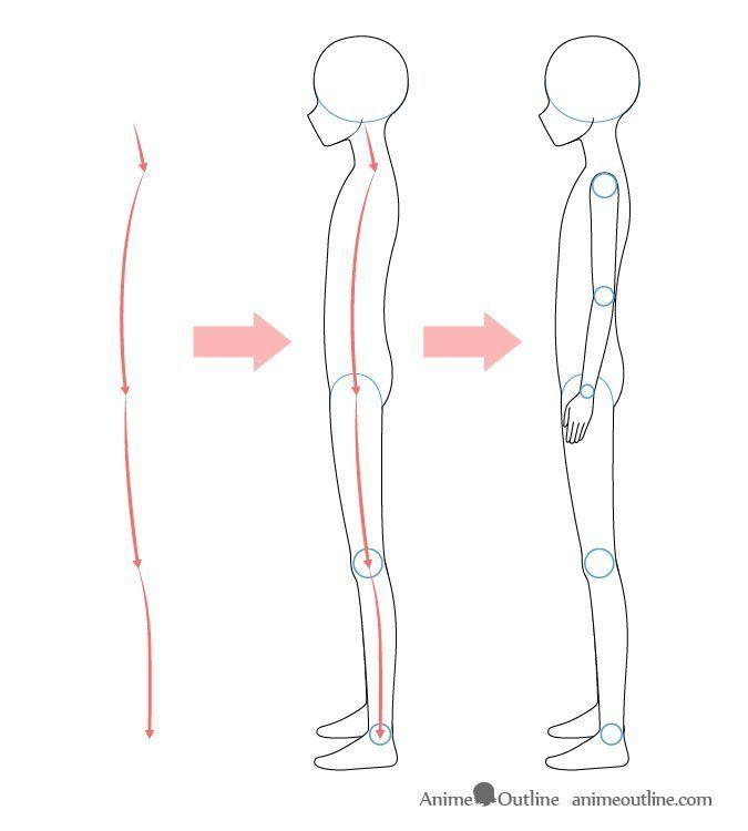 Viewsdrawing Drawing Anime Body Side View Boyanime Boy Body Side View Drawing Side View Drawing Drawing Anime Bodies Anime Drawings Boy