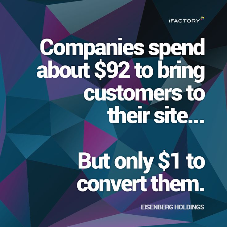 Companies spend about $92 to bring customers to their site but only $1 to convert them #ifactory #landingpages #marketing #digitalmarketing