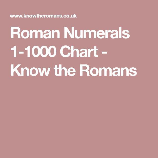 Best  Roman Numerals   Ideas On   Lavender Green