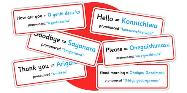 Japanese Greeting Word Cards