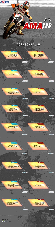 AMA Pro Flat Track Racing ScheduleCalendar 2013  Infographic #AMA #Pro #Flat #Track #Racing #Schedule #Calendar #2013 #Infographics #Sports