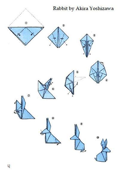 Langkah membuat Origami Kelinci (Rabbit) Origami Kelinci yang akan disajikan kali ini adalah desain dari Bapak Origami dunia, sang pelopor origami modern yaitu Akira Yoshizawa, langkah-langkahnya d...