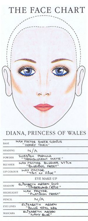 Princess Diana's Face Chart    This face chart shows the make up that Diana liked to use in the early 1980's, when she was still experimenting with which make up suited her best.
